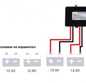 Защо трябва да използваме изравнител за нашите соларни батерии?