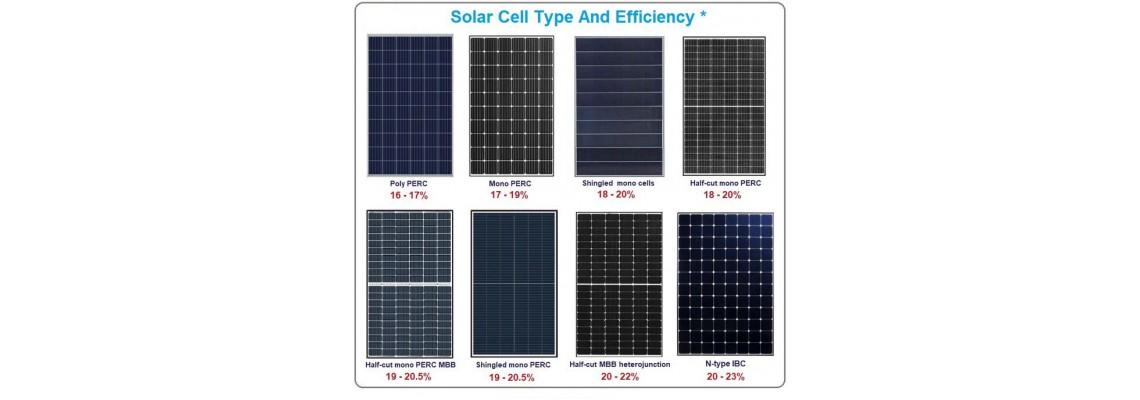 Най-добрите и ефективни соларни панели за 2021