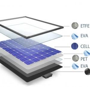От какво са изработени соларните панели?