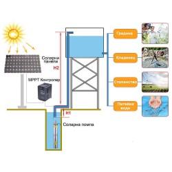 """3"""" Соларна помпа 3.8 куб.м/час, 85м, 750W"""