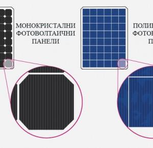 Монокристален или Поликристален соларен панел, кой да изберем?
